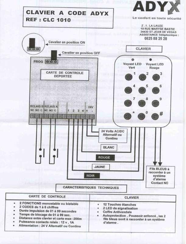 Guide utilisation  ADYX CLAVIER A CODE CLC-1010  de la marque ADYX